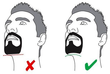 Beard Grooming Tips and Tricks